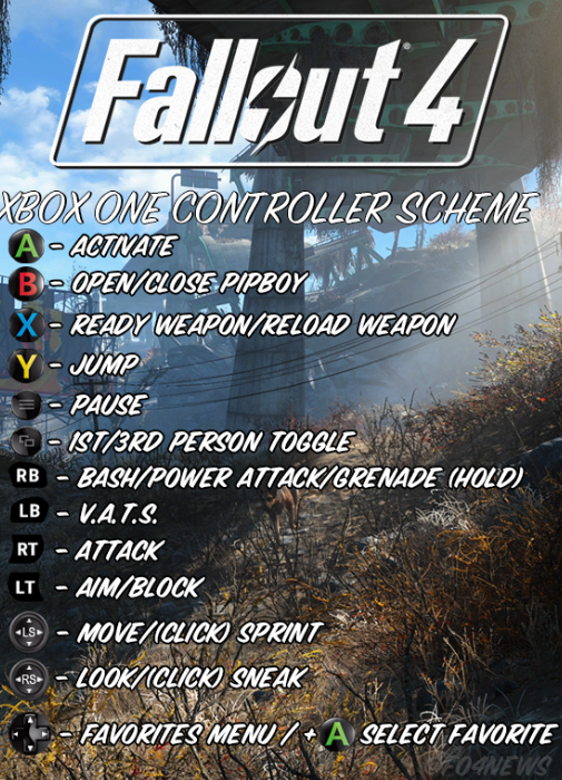 Fallout 4 control scheme for xbox one.png